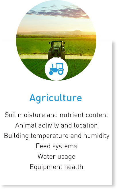 agriculture-lorawan solution