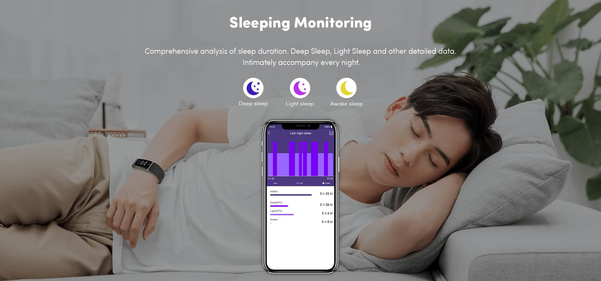 Sleeping Monitoring
