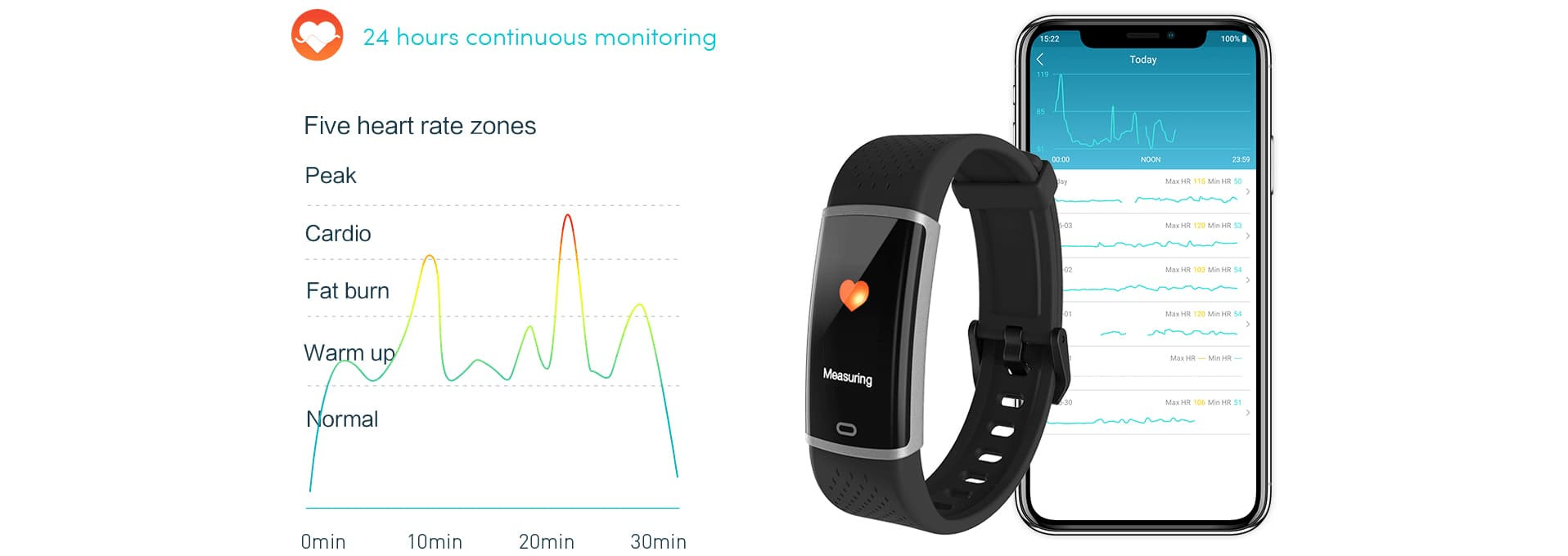Real-Time Continued Heart Rate