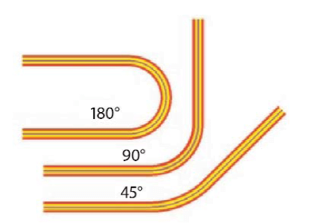 The 45o Bending technique on pcb layout