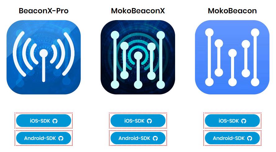 ibeacon sdk solution