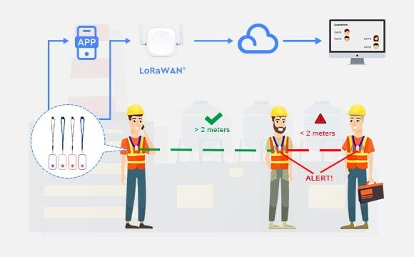 LoRaWAN Contact Tracing-P1