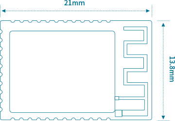 Bluetooth Module Structure diagram
