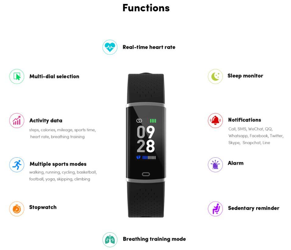 707 smartwatch feature